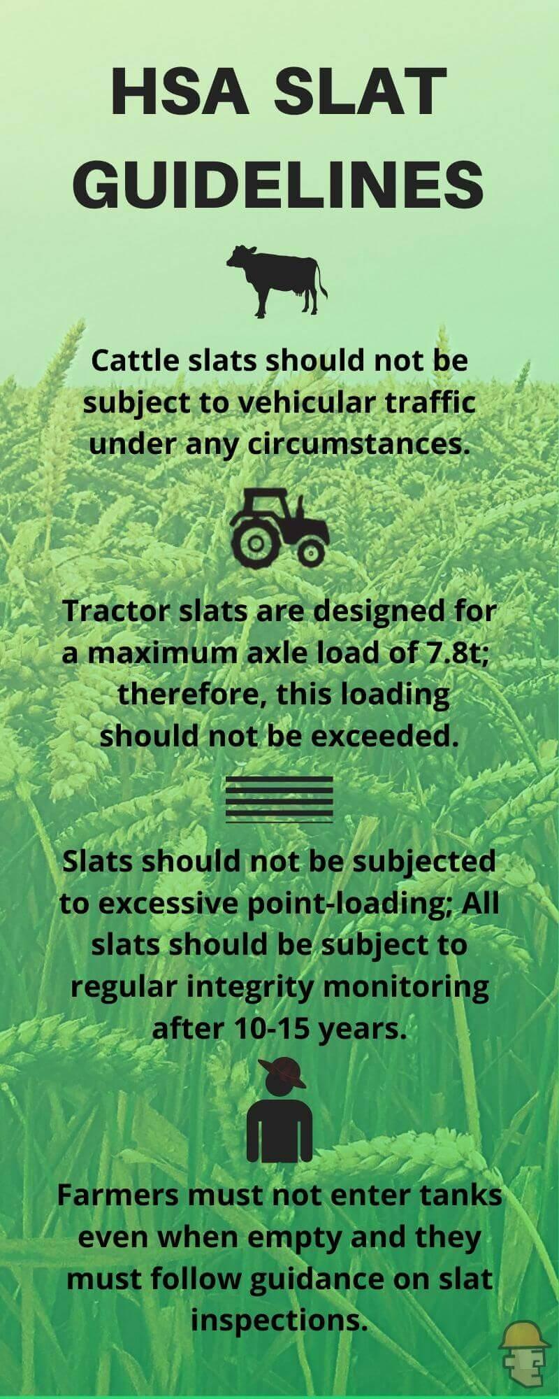 HSA Slat requirements