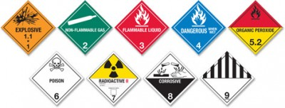 HazCom Training / GHS Training / Hazard Communications Training Placards