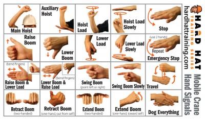 rigger signalman hand signals